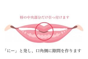 口角上げる エクササイズ