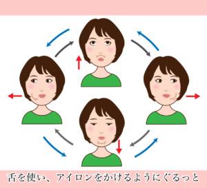 舌の運動 たるみ 下の歯